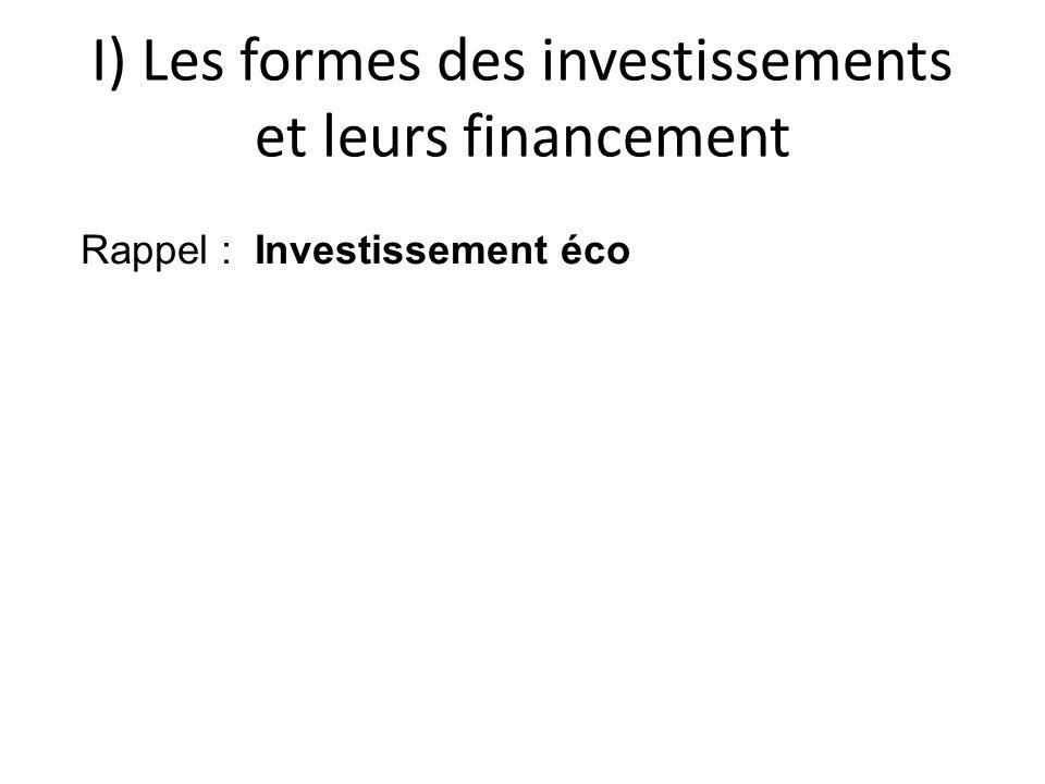I) Les formes des investissements et leurs financement
