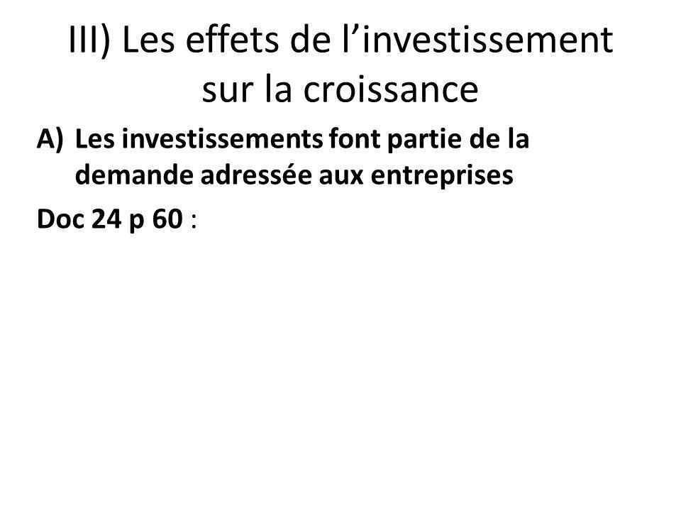 III) Les effets de l'investissement sur la croissance