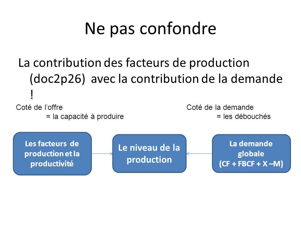 Ne pas confondre La contribution des facteurs de production (doc2p26) avec la contribution de la demande !