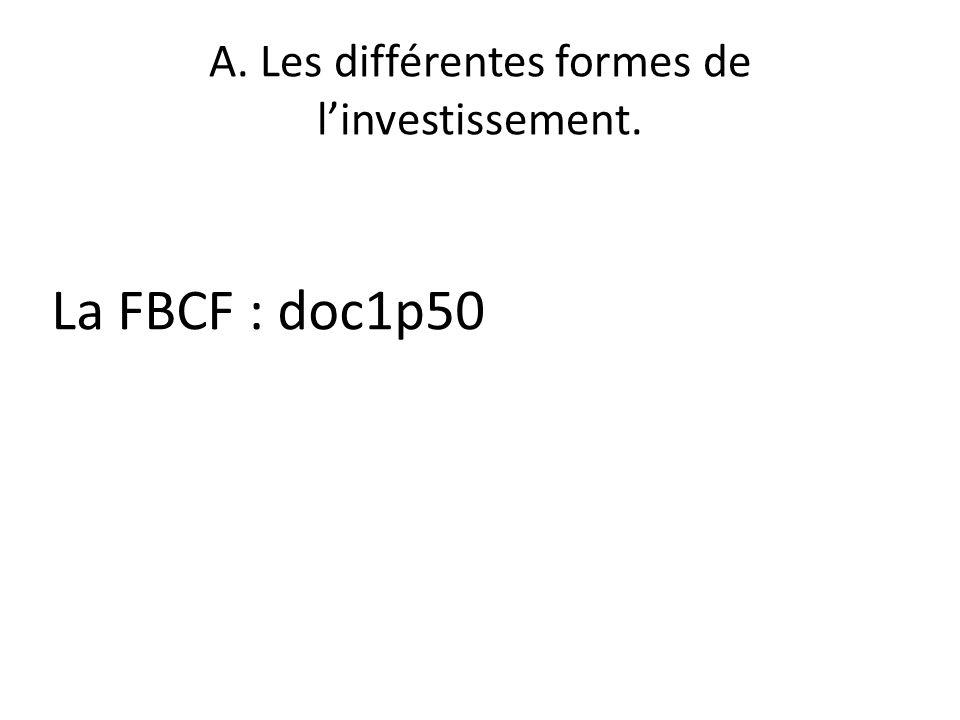 A. Les différentes formes de l'investissement.