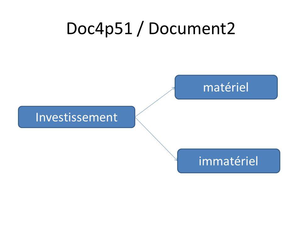 Doc4p51 / Document2 matériel Investissement immatériel