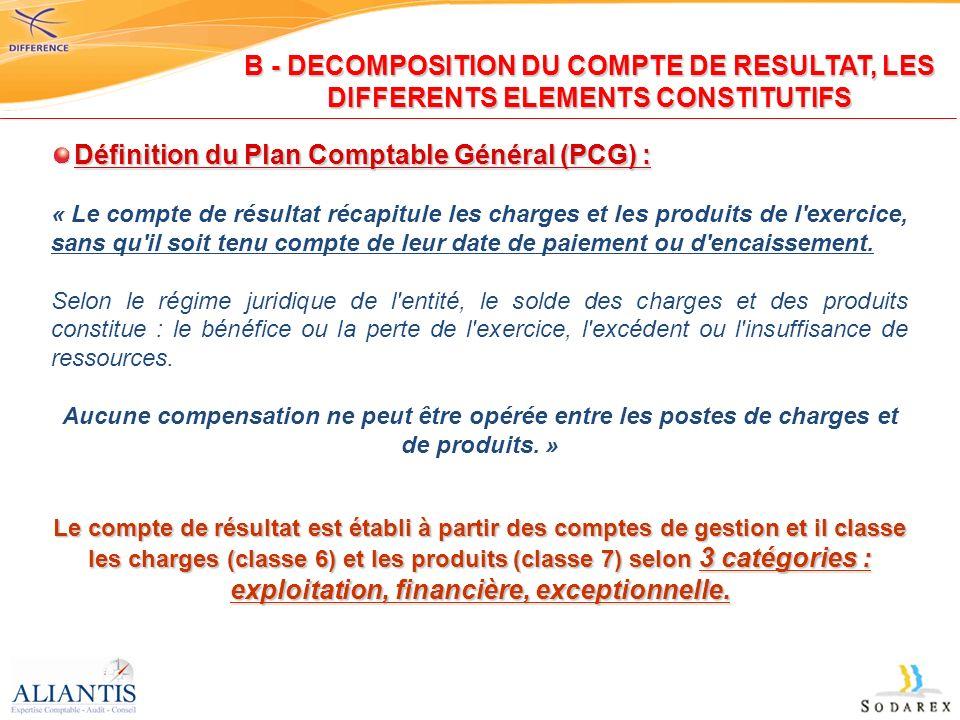 Définition du Plan Comptable Général (PCG) :