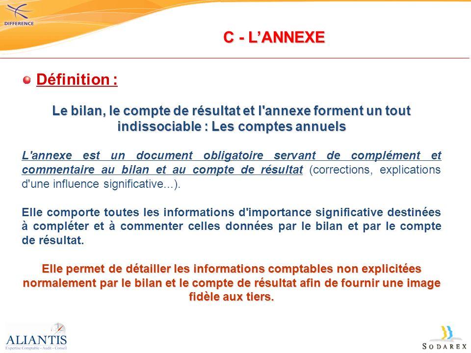 C - L'ANNEXE Définition :