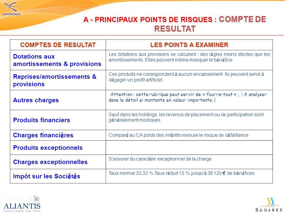 A - PRINCIPAUX POINTS DE RISQUES : COMPTE DE RESULTAT