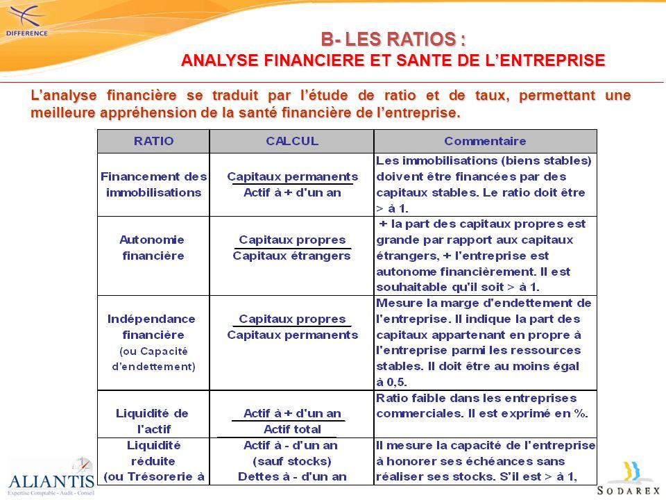 B- LES RATIOS : ANALYSE FINANCIERE ET SANTE DE L'ENTREPRISE