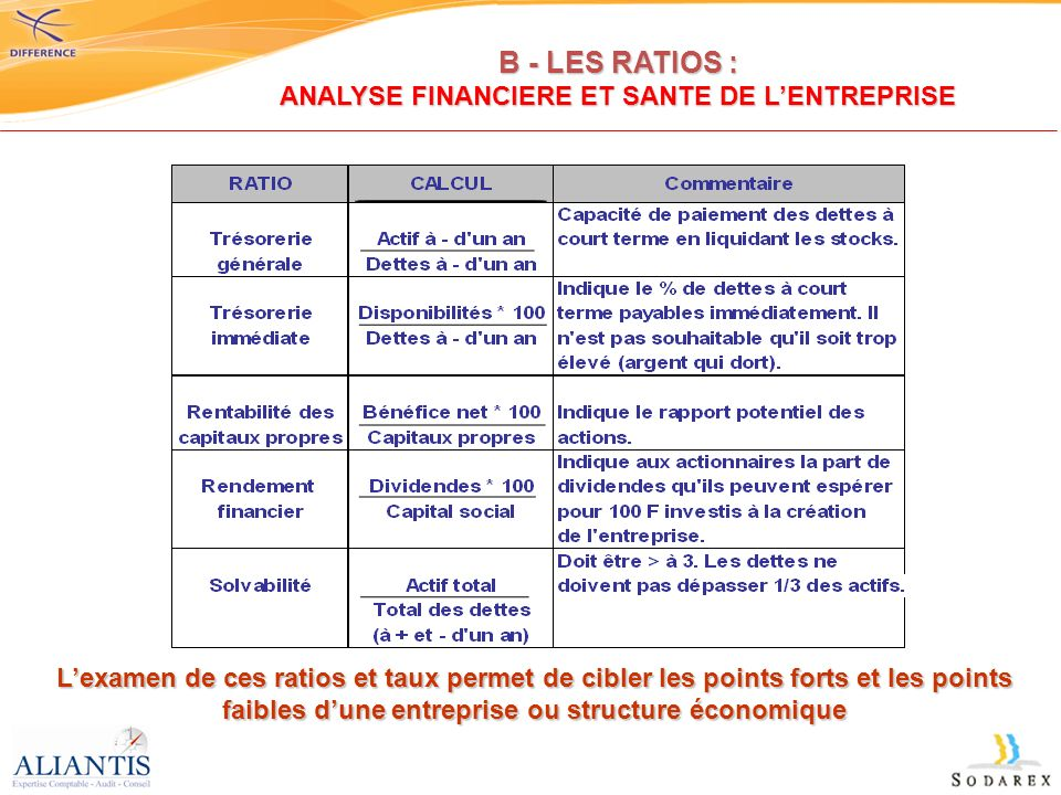B - LES RATIOS : ANALYSE FINANCIERE ET SANTE DE L'ENTREPRISE