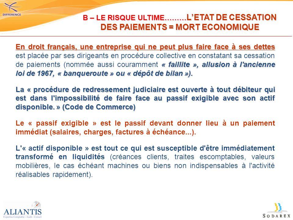 B – LE RISQUE ULTIME………L'ETAT DE CESSATION DES PAIEMENTS = MORT ECONOMIQUE