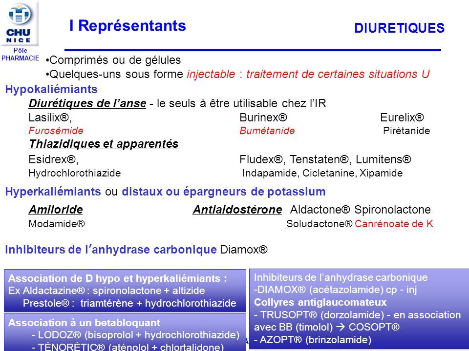 HTA, Cardiotoniques, ATarythmiques 2012-2013