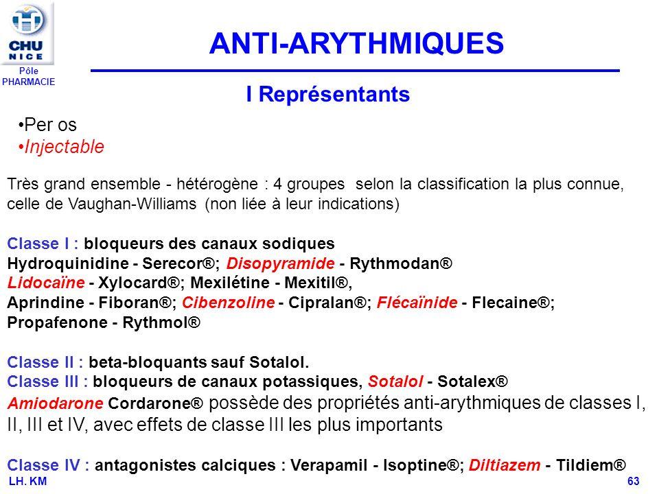 ANTI-ARYTHMIQUES I Représentants Per os Injectable