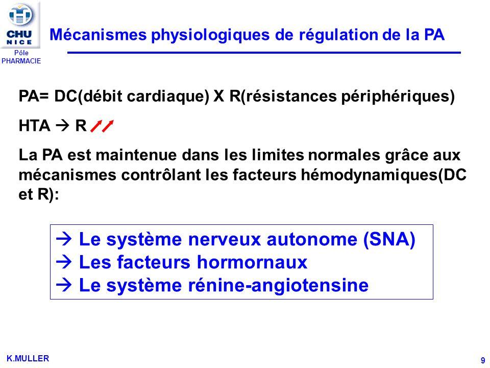  Le système nerveux autonome (SNA)  Les facteurs hormornaux