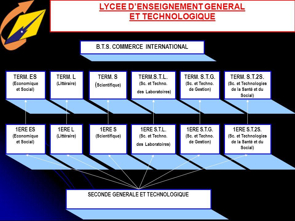LYCEE D'ENSEIGNEMENT GENERAL ET TECHNOLOGIQUE