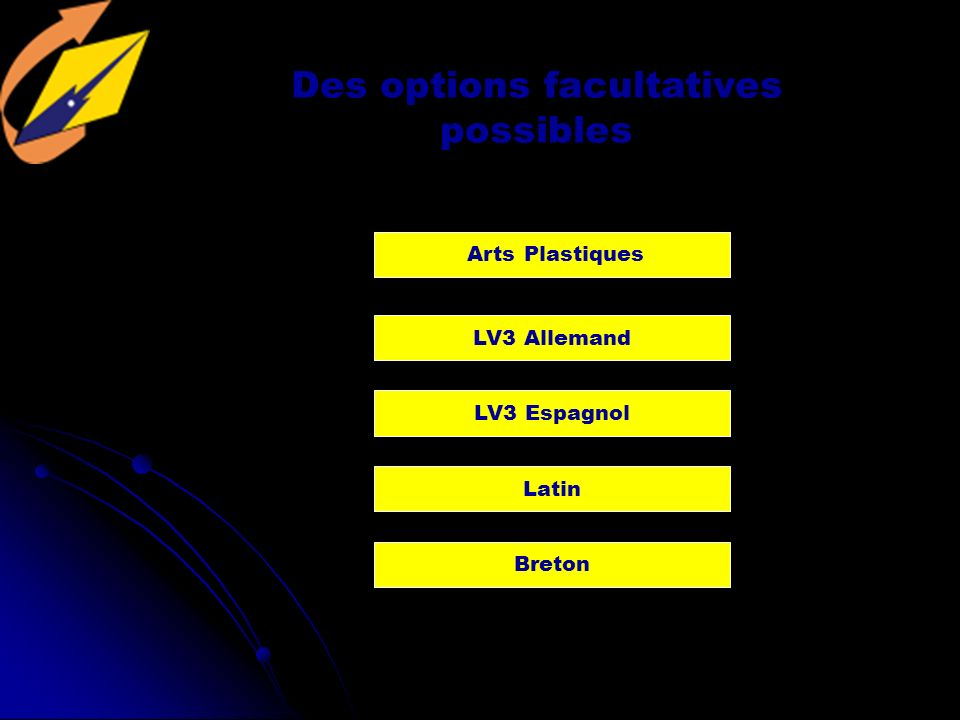 Des options facultatives possibles