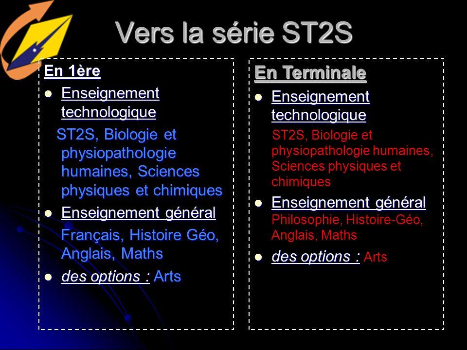 Vers la série ST2S En Terminale En 1ère Enseignement technologique