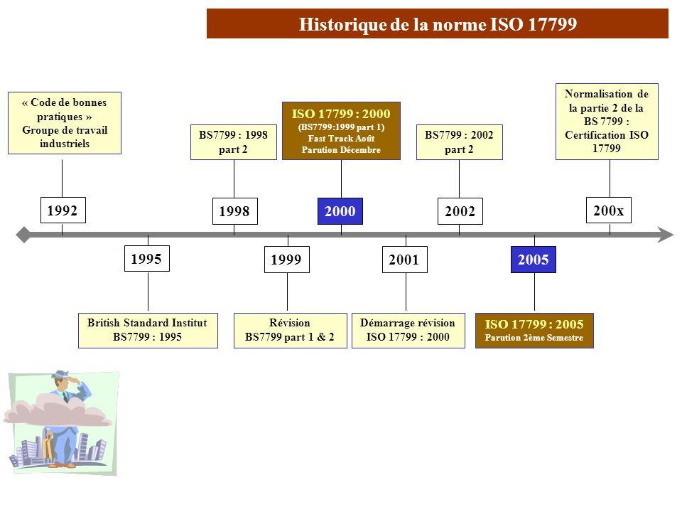Historique Historique de la norme ISO 17799 1992 1998 2000 2002 200x
