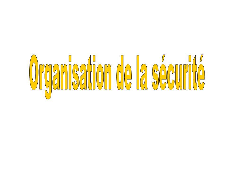 Organisation de la sécurité