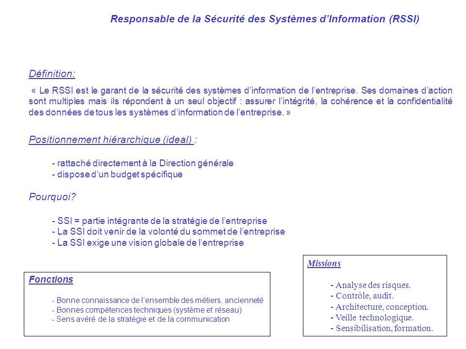 Responsable de la Sécurité des Systèmes d'Information (RSSI)