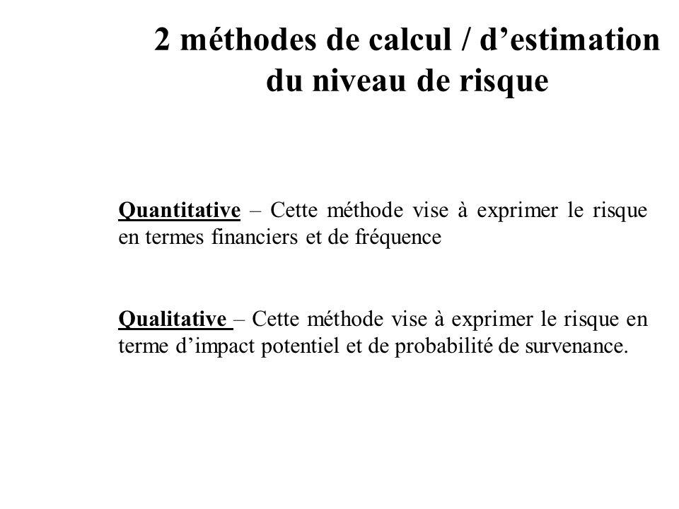 2 méthodes de calcul / d'estimation
