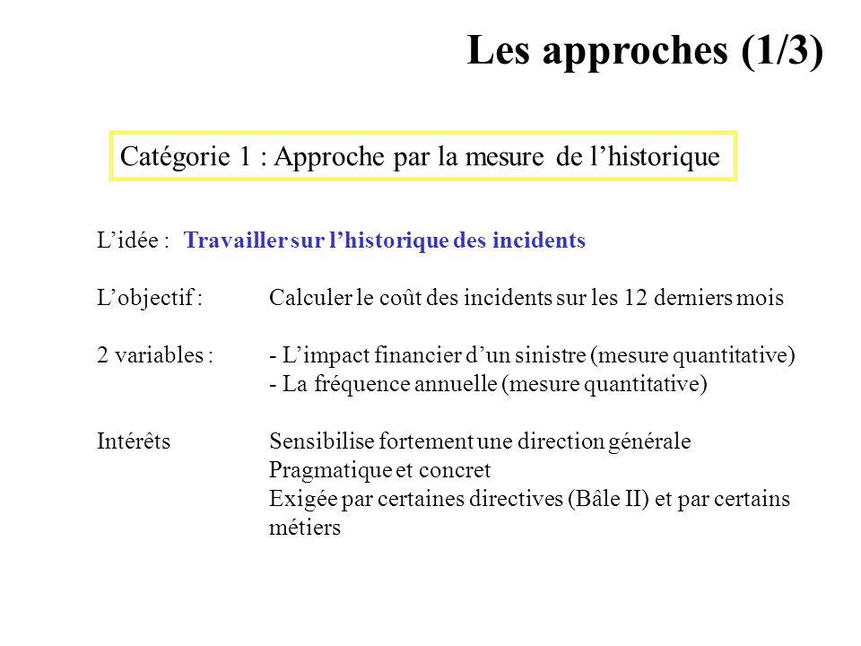 Les approches (1/3) Catégorie 1 : Approche par la mesure de l'historique. L'idée : Travailler sur l'historique des incidents.
