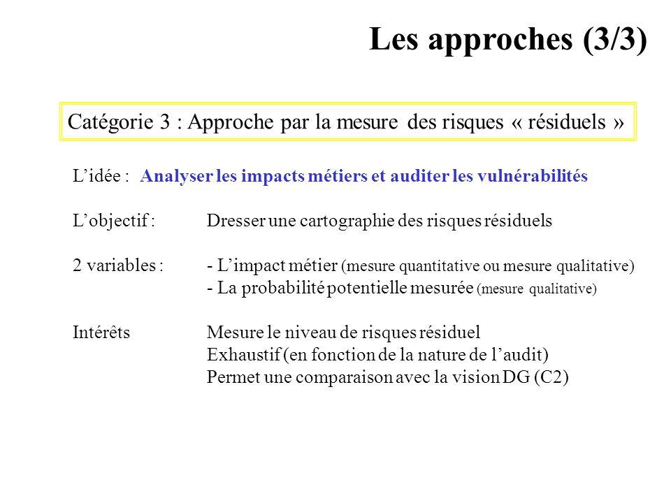 Les approches (3/3) Catégorie 3 : Approche par la mesure des risques « résiduels »