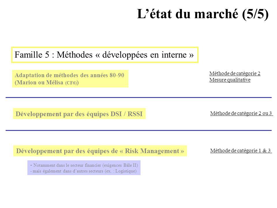 L'état du marché (5/5) Famille 5 : Méthodes « développées en interne »