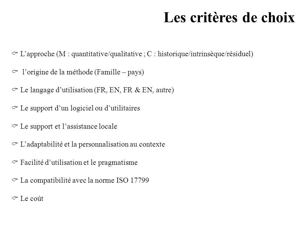 Les critères de choix L'approche (M : quantitative/qualitative ; C : historique/intrinsèque/résiduel)