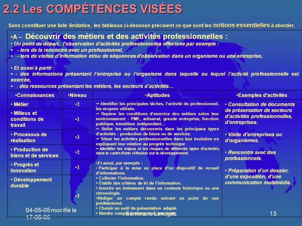 2.2 Les COMPÉTENCES VISÉES