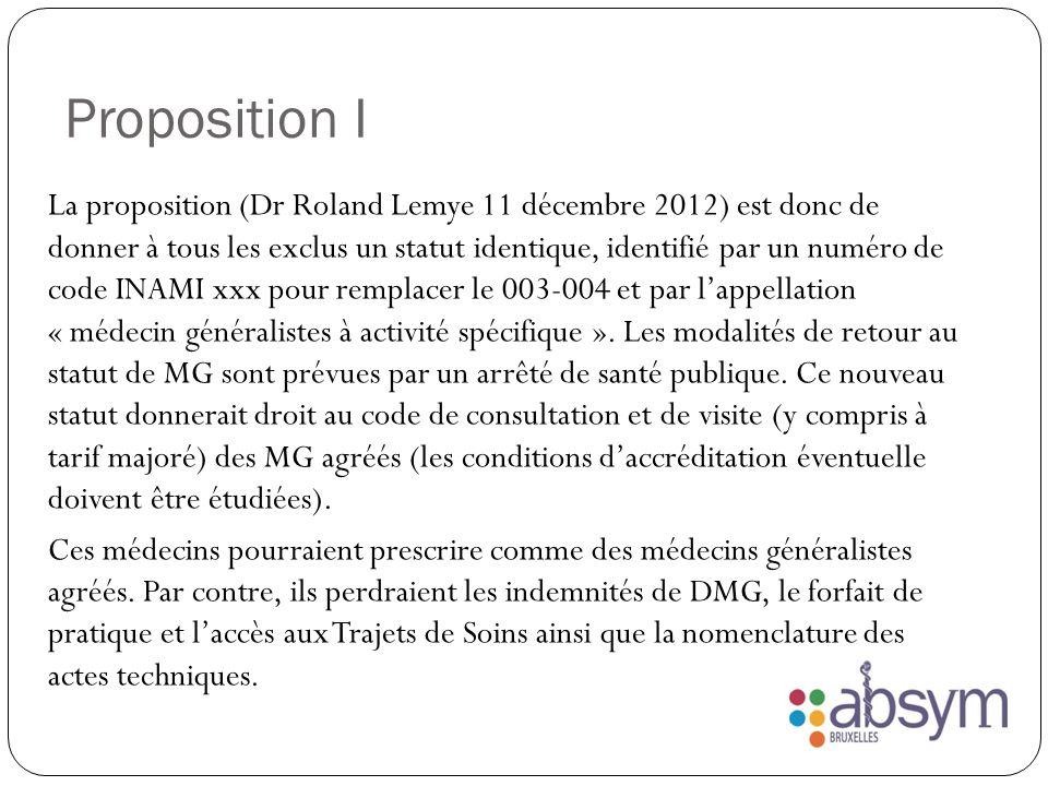 Proposition I