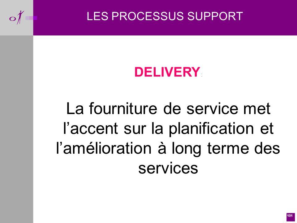 LES PROCESSUS SUPPORT DELIVERY : La fourniture de service met l'accent sur la planification et l'amélioration à long terme des services.