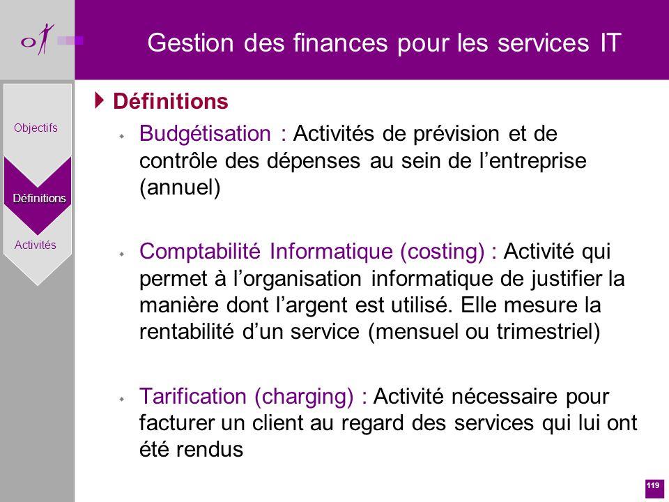 Gestion des finances pour les services IT