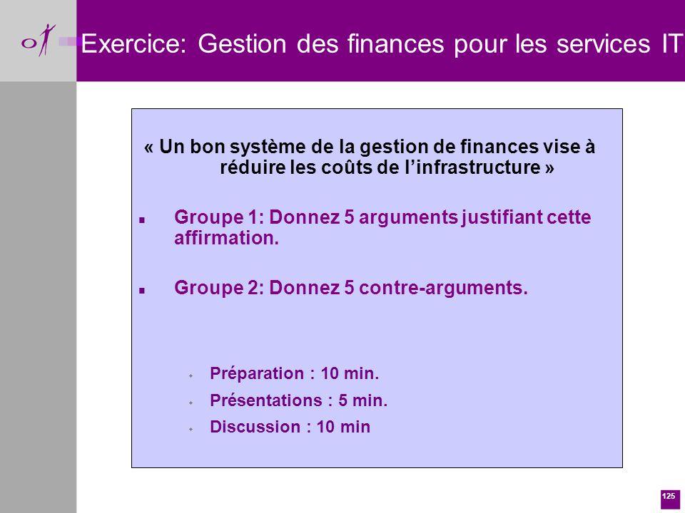Exercice: Gestion des finances pour les services IT