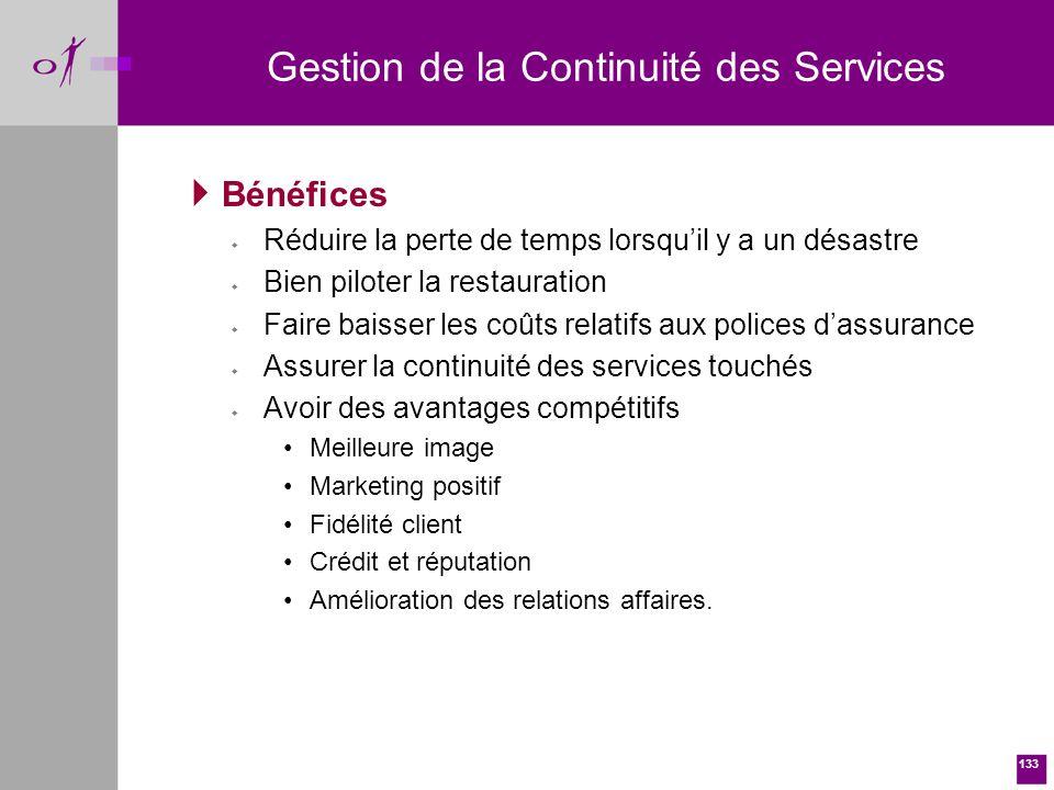 Gestion de la Continuité des Services