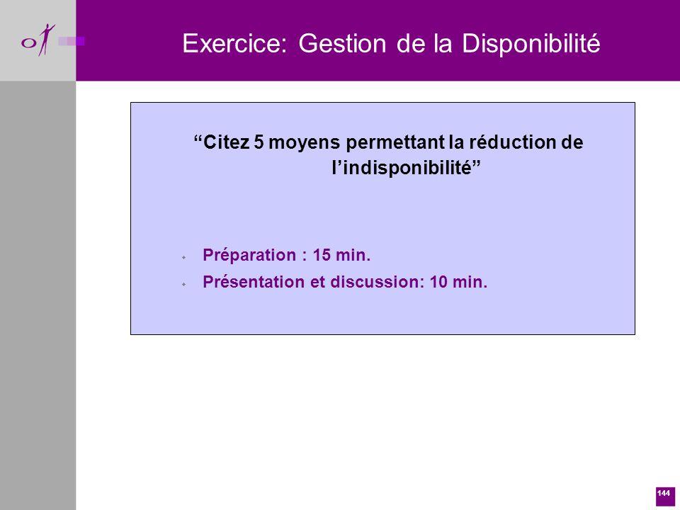 Exercice: Gestion de la Disponibilité