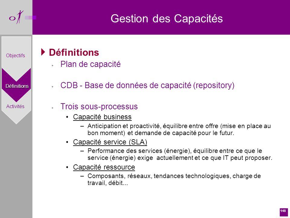Gestion des Capacités Définitions Plan de capacité