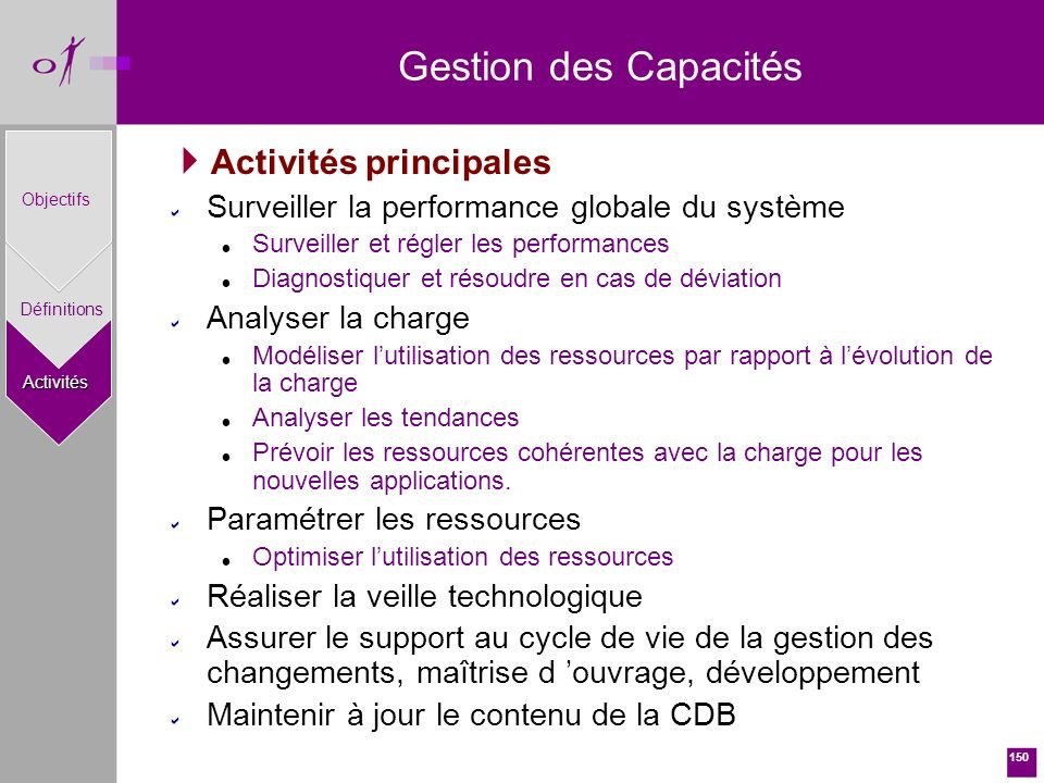 Gestion des Capacités Activités principales