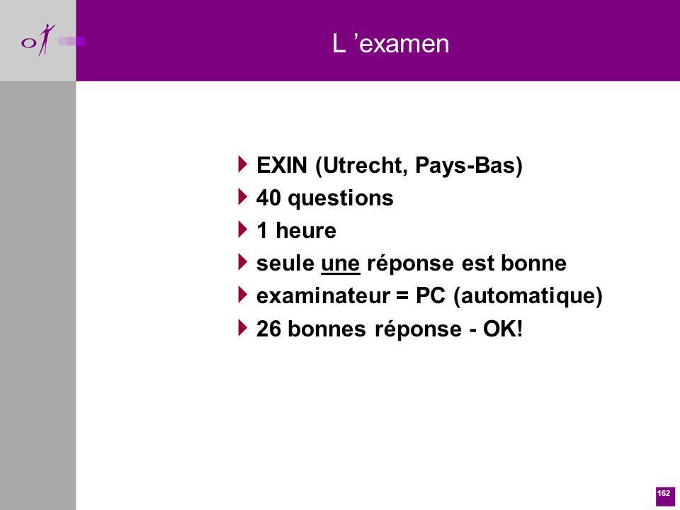 L 'examen EXIN (Utrecht, Pays-Bas) 40 questions 1 heure
