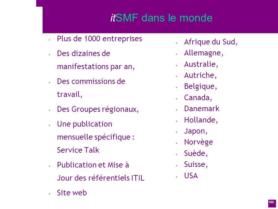 itSMF dans le monde Plus de 1000 entreprises