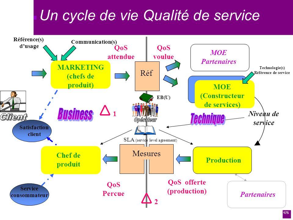 Un cycle de vie Qualité de service