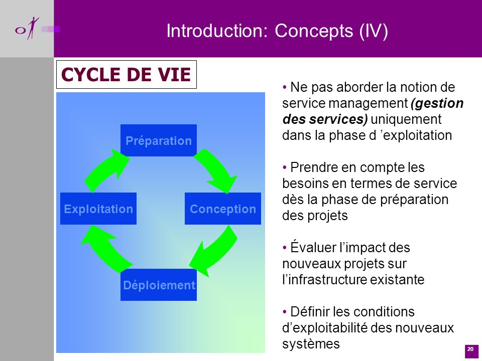 Introduction: Concepts (IV)