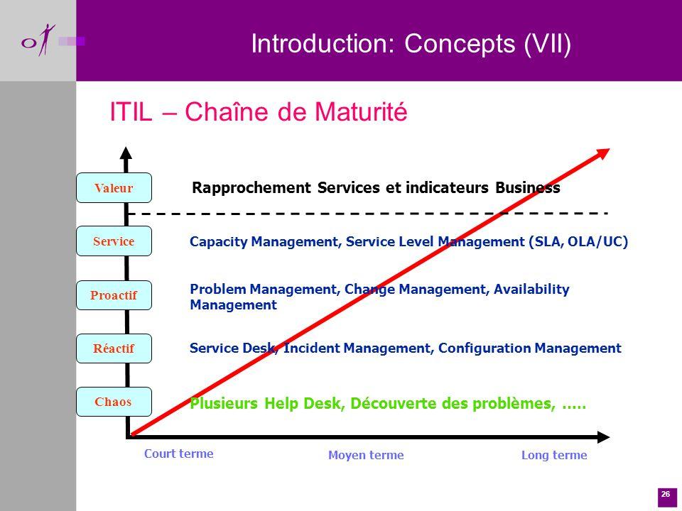 ITIL – Chaîne de Maturité
