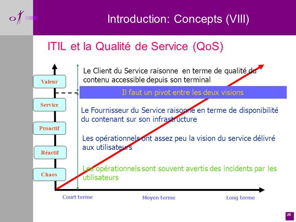 ITIL et la Qualité de Service (QoS)