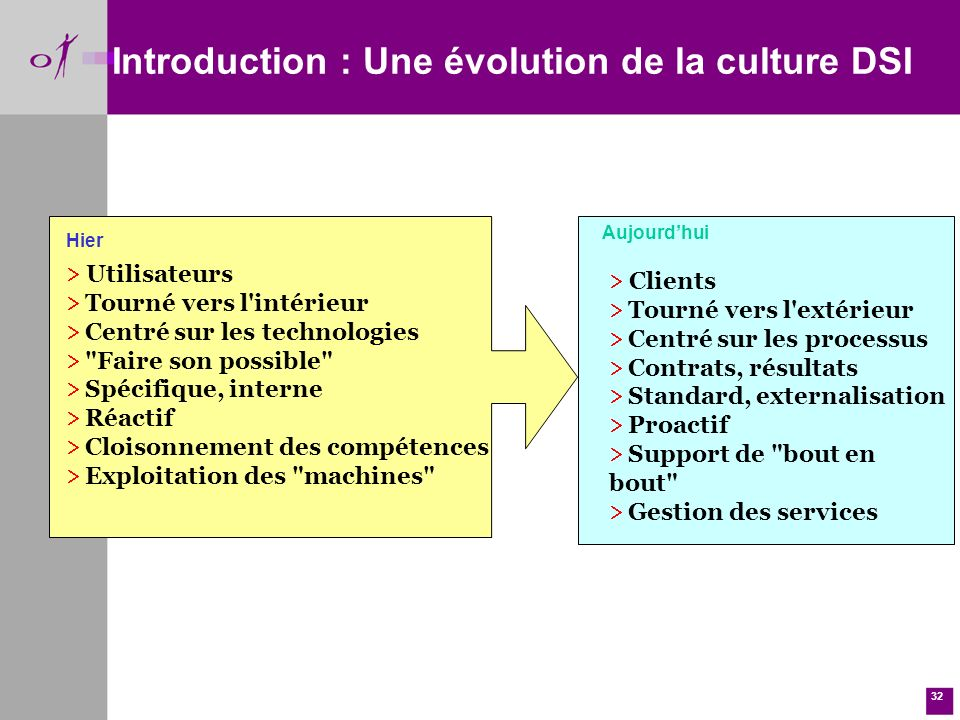 Introduction : Une évolution de la culture DSI