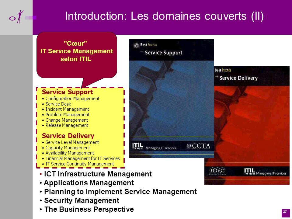 Cœur IT Service Management selon ITIL