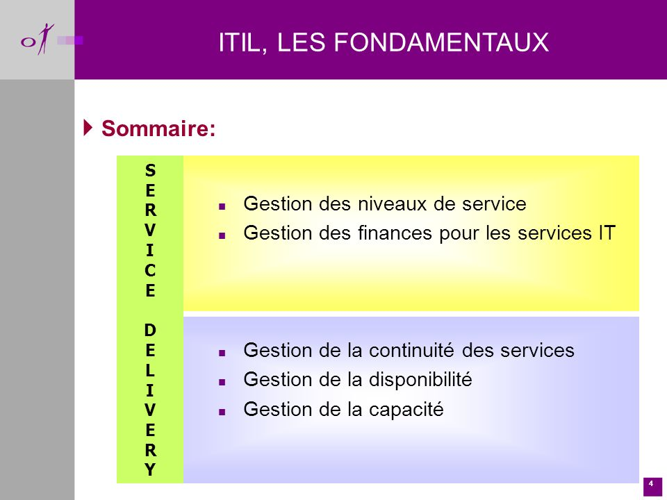 ITIL, LES FONDAMENTAUX Sommaire: Gestion des niveaux de service