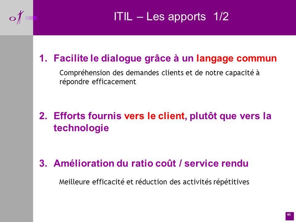 ITIL – Les apports 1/2 Facilite le dialogue grâce à un langage commun