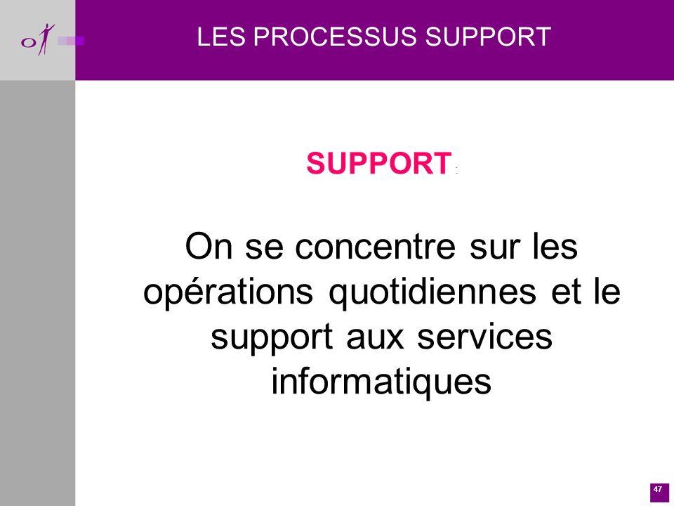 LES PROCESSUS SUPPORT SUPPORT : On se concentre sur les opérations quotidiennes et le support aux services informatiques.
