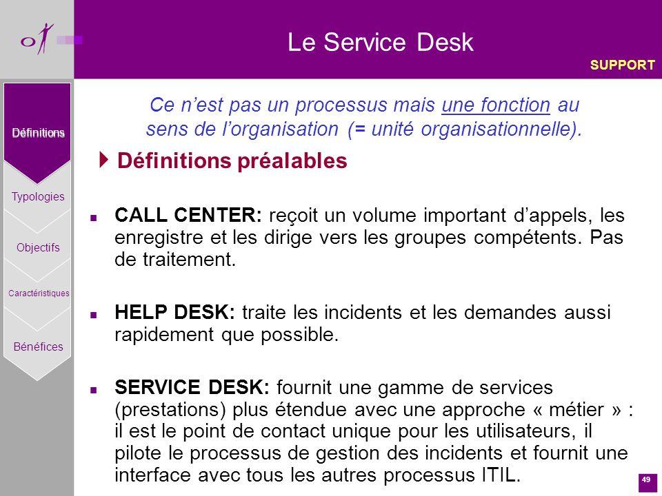 Le Service Desk Définitions préalables
