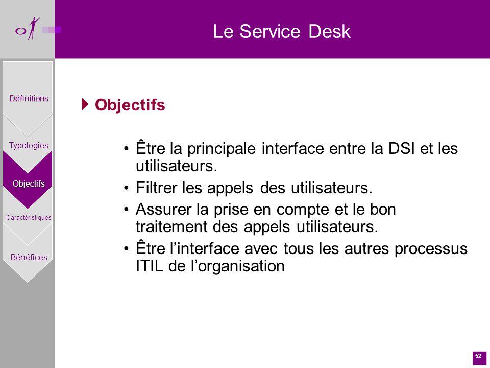 Le Service Desk Objectifs