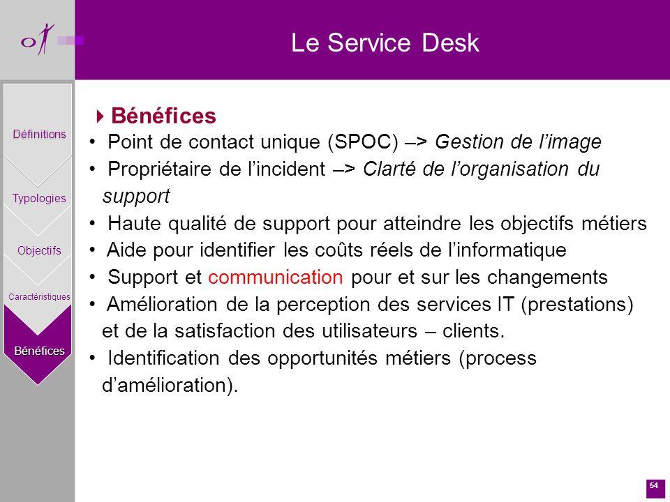 Le Service Desk Bénéfices