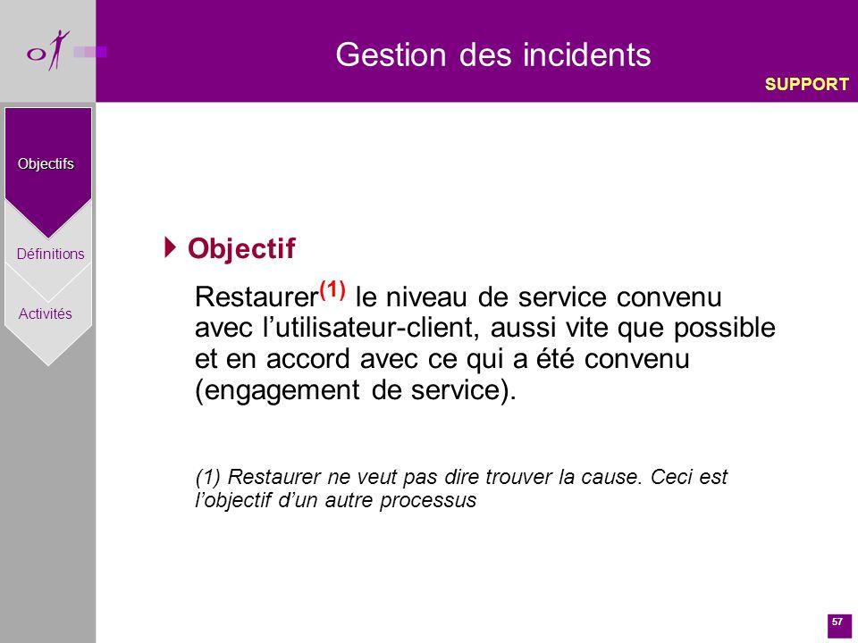 Gestion des incidents Objectif