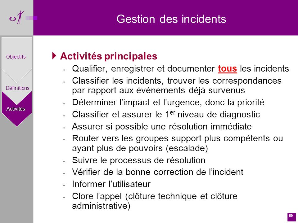 Gestion des incidents Activités principales
